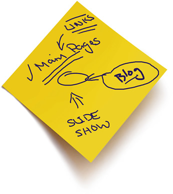 Post-it note image,, showing a financial marketing mind-map