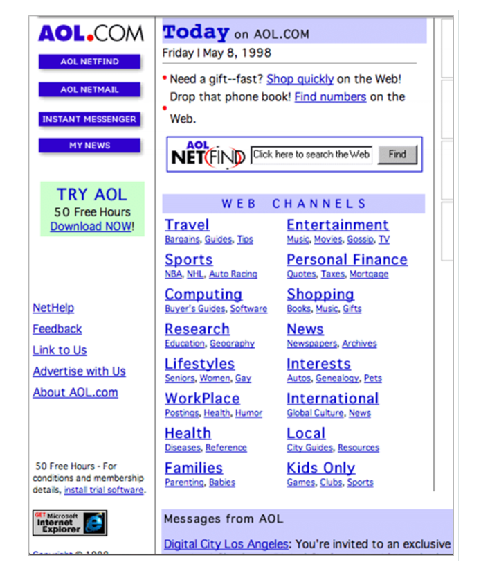 aol links and financial website