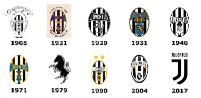 Juventus logo history, illustrating change in financial logo design